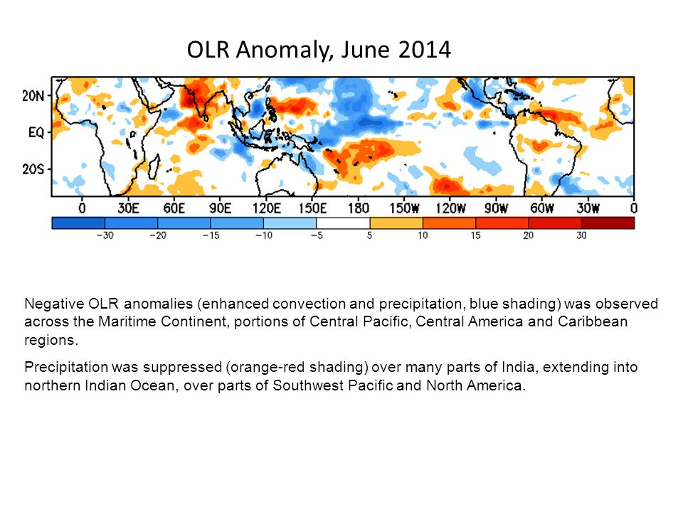 OLR Anomaly, June 2014 Negative OLR anomalies (enhanced convection and precipitation, blue shading) was observed across the Maritime Continent, portions of Central Pacific, Central America and Caribbean regions.