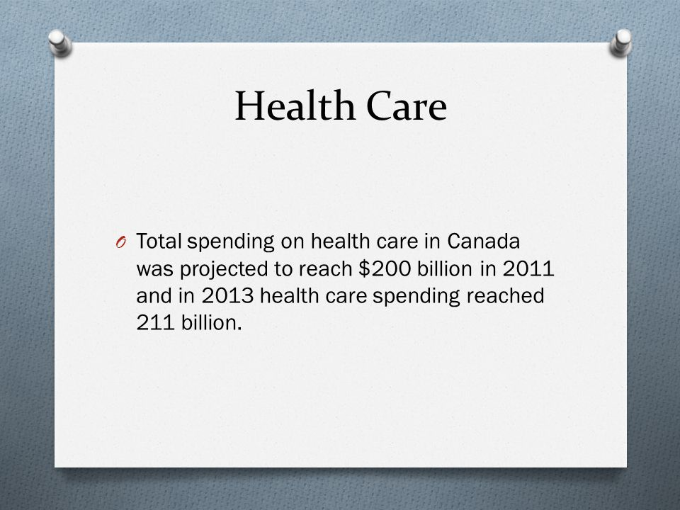 Health Care O Total spending on health care in Canada was projected to reach $200 billion in 2011 and in 2013 health care spending reached 211 billion.