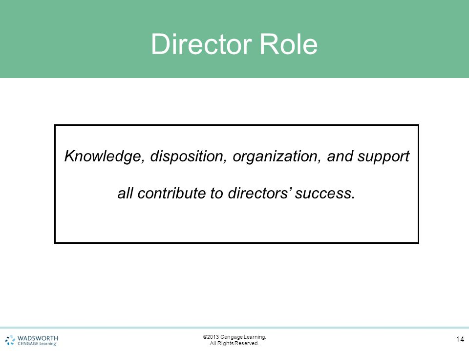 Director Role Knowledge, disposition, organization, and support all contribute to directors' success.