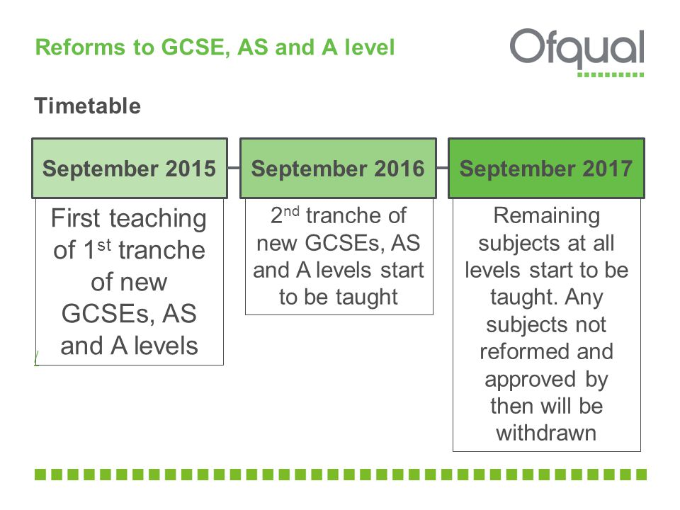 Reforms to GCSE, AS and A level Timetable / September 2016September 2015September 2017 First teaching of 1 st tranche of new GCSEs, AS and A levels 2 nd tranche of new GCSEs, AS and A levels start to be taught Remaining subjects at all levels start to be taught.