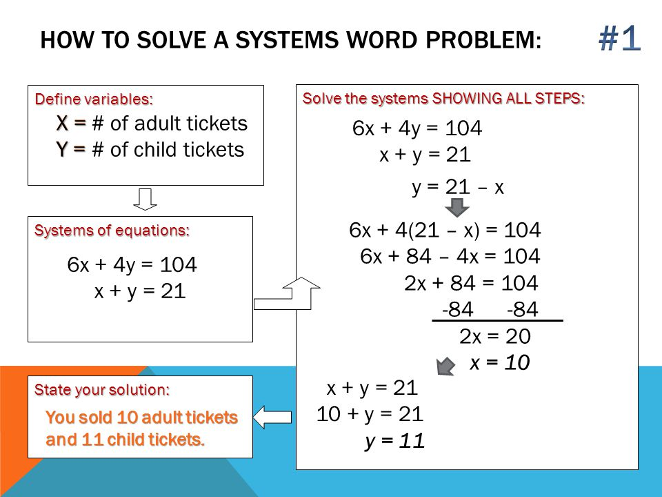 Linear systems word problems eq how are real world problems solved 3 systems of equations ibookread ePUb