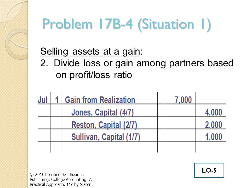 Problem 17B-4 (Situation 1) © 2010 Prentice Hall Business Publishing, College Accounting: A Practical Approach, 11e by Slater Selling assets at a gain: 2.