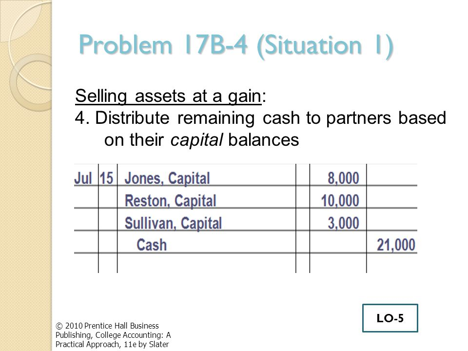 Problem 17B-4 (Situation 1) © 2010 Prentice Hall Business Publishing, College Accounting: A Practical Approach, 11e by Slater Selling assets at a gain: 4.