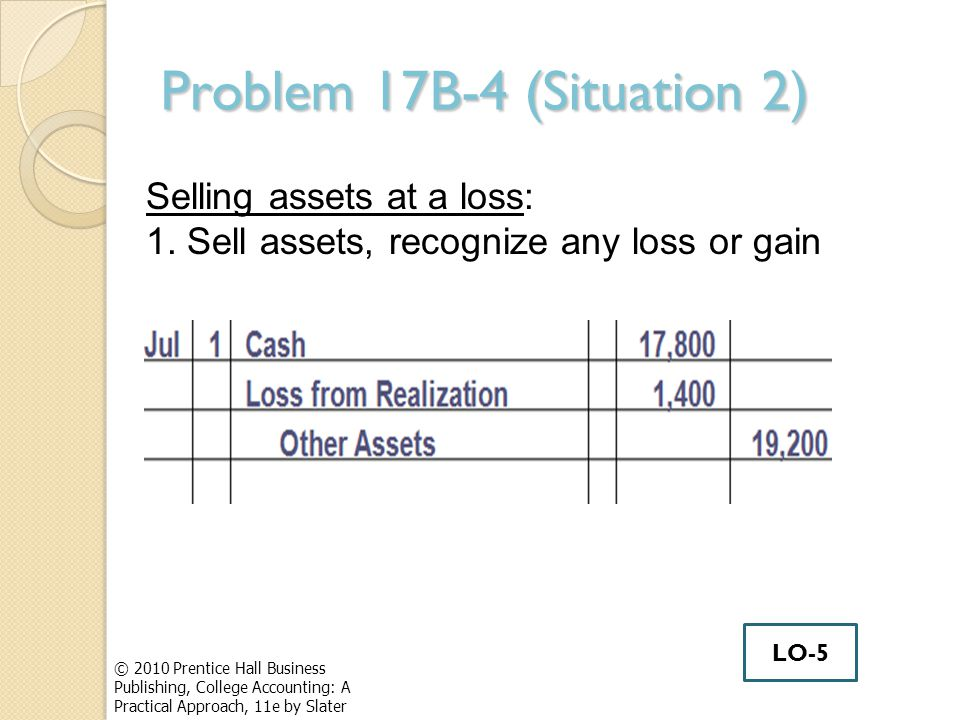Problem 17B-4 (Situation 2) © 2010 Prentice Hall Business Publishing, College Accounting: A Practical Approach, 11e by Slater Selling assets at a loss: 1.