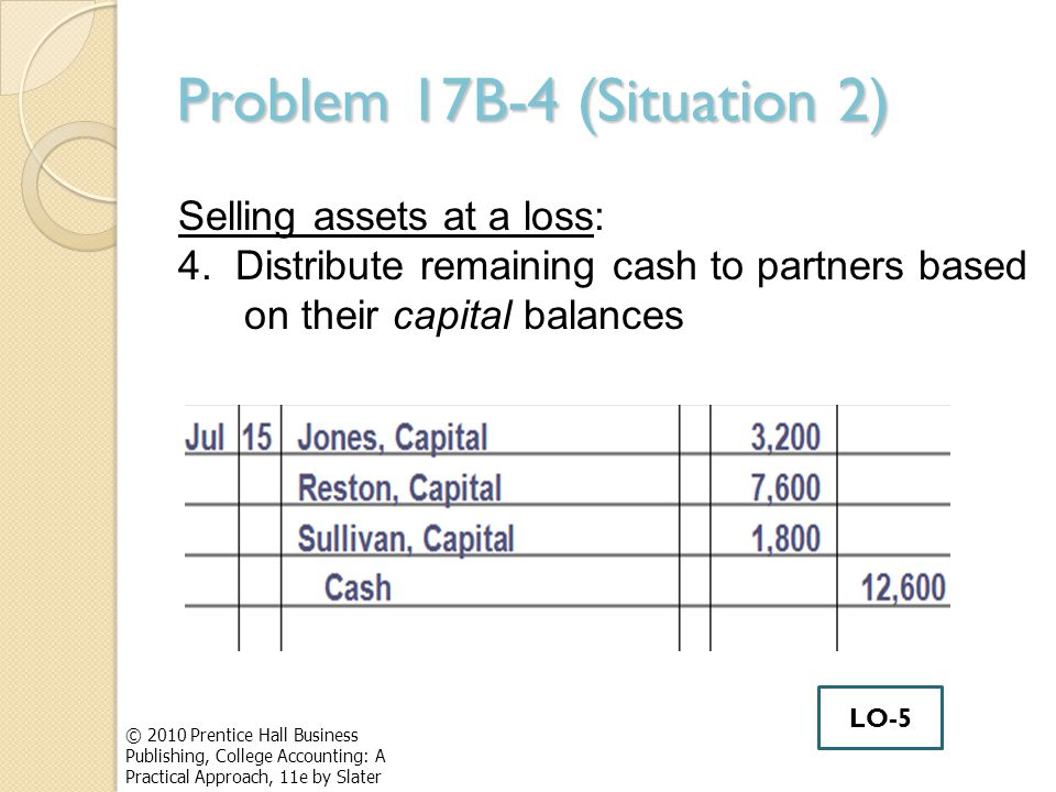 Problem 17B-4 (Situation 2) © 2010 Prentice Hall Business Publishing, College Accounting: A Practical Approach, 11e by Slater Selling assets at a loss: 4.