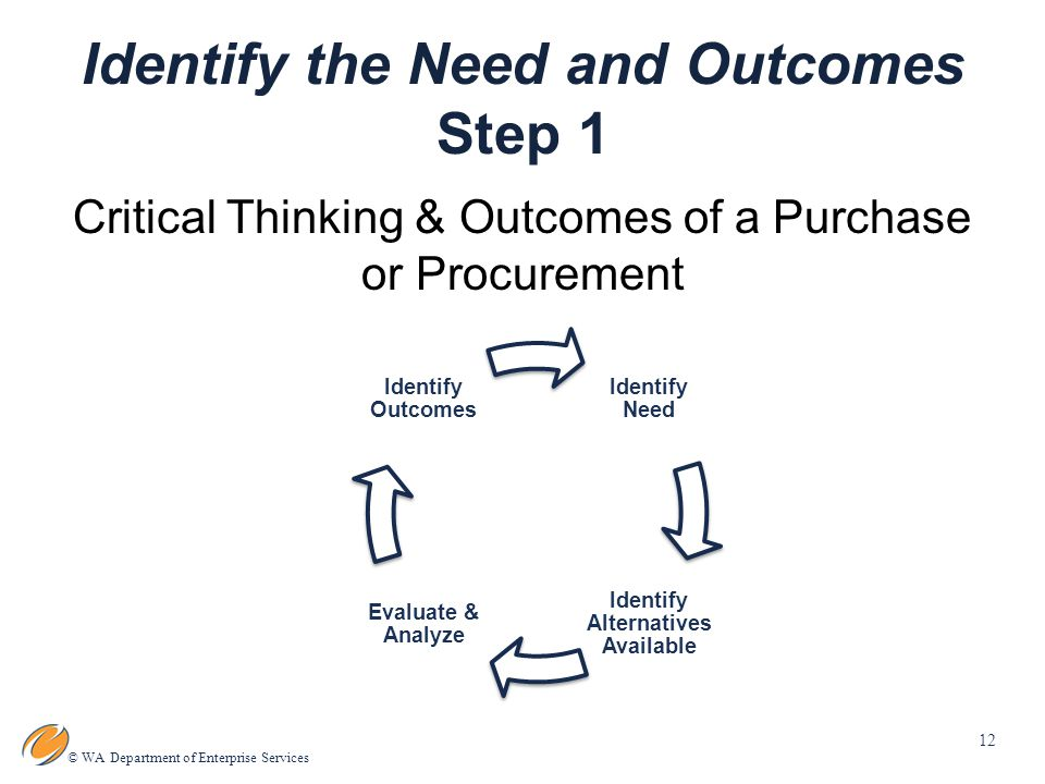 12 © WA Department of Enterprise Services Identify the Need and Outcomes Step 1 Critical Thinking & Outcomes of a Purchase or Procurement