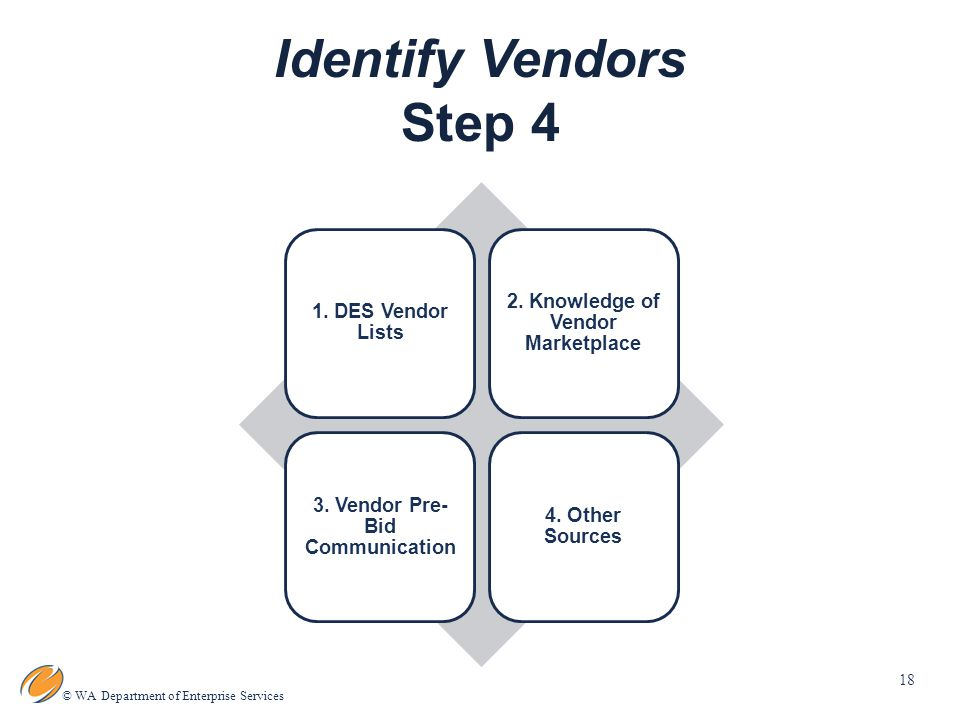 18 © WA Department of Enterprise Services Identify Vendors Step 4
