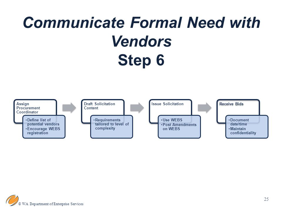 25 © WA Department of Enterprise Services Communicate Formal Need with Vendors Step 6
