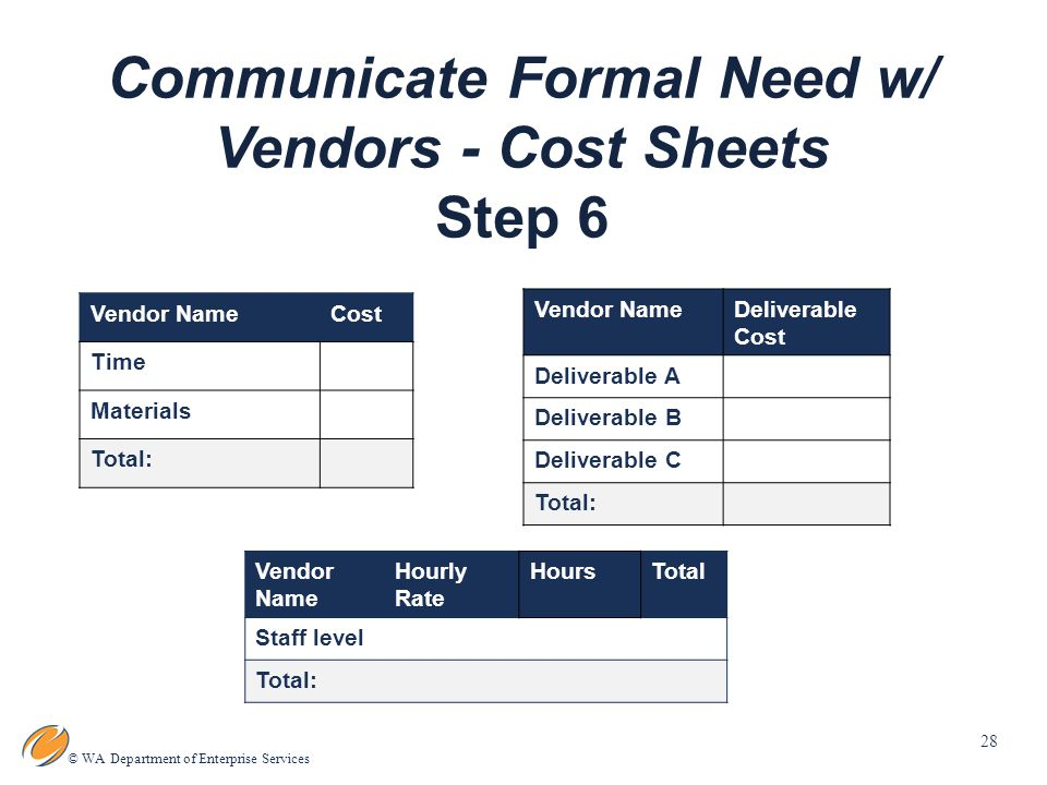 28 © WA Department of Enterprise Services Communicate Formal Need w/ Vendors - Cost Sheets Step 6 Vendor NameCost Time Materials Total: Vendor NameDeliverable Cost Deliverable A Deliverable B Deliverable C Total: Vendor Name Hourly Rate HoursTotal Staff level Total: