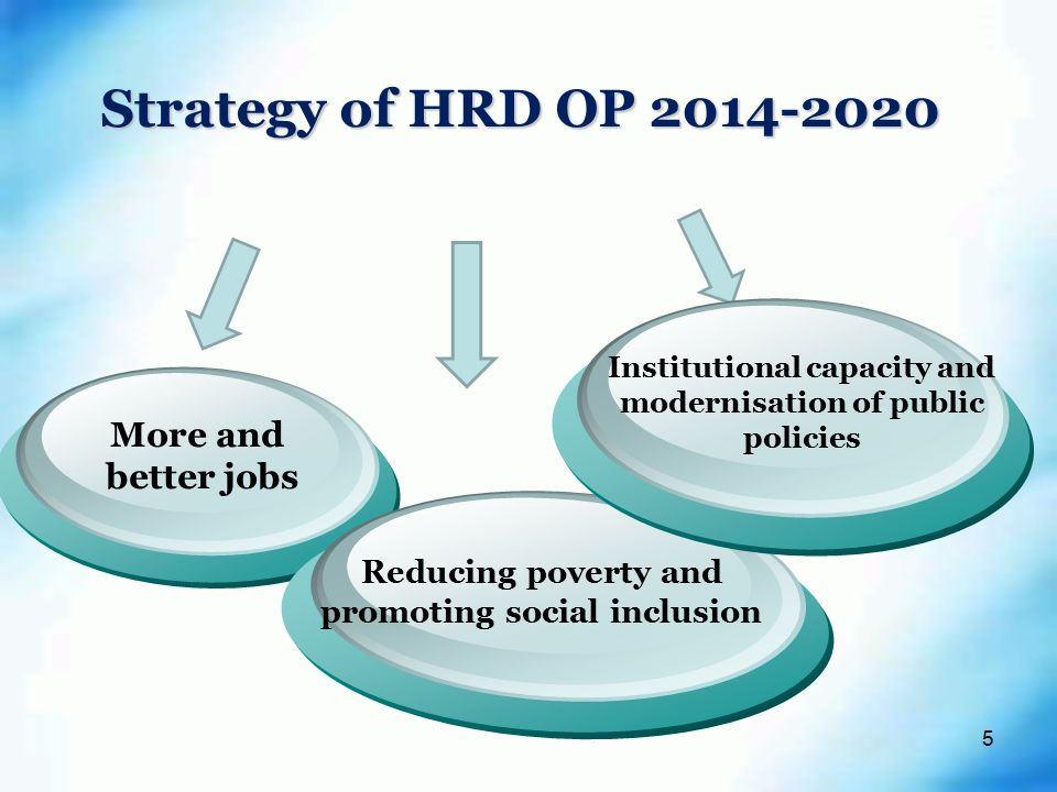 5 Strategy of HRD OP More and better jobs Reducing poverty and promoting social inclusion Institutional capacity and modernisation of public policies