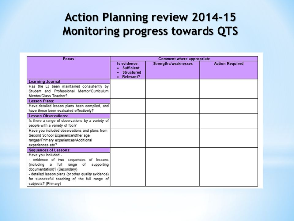 Action Planning review Monitoring progress towards QTS