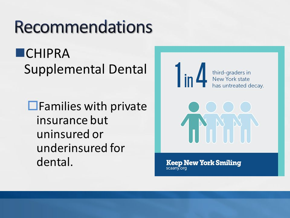 CHIPRA Supplemental Dental  Families with private insurance but uninsured or underinsured for dental.