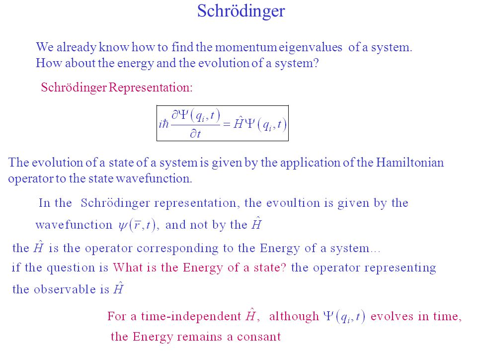 Schrödinger We already know how to find the momentum eigenvalues of ...