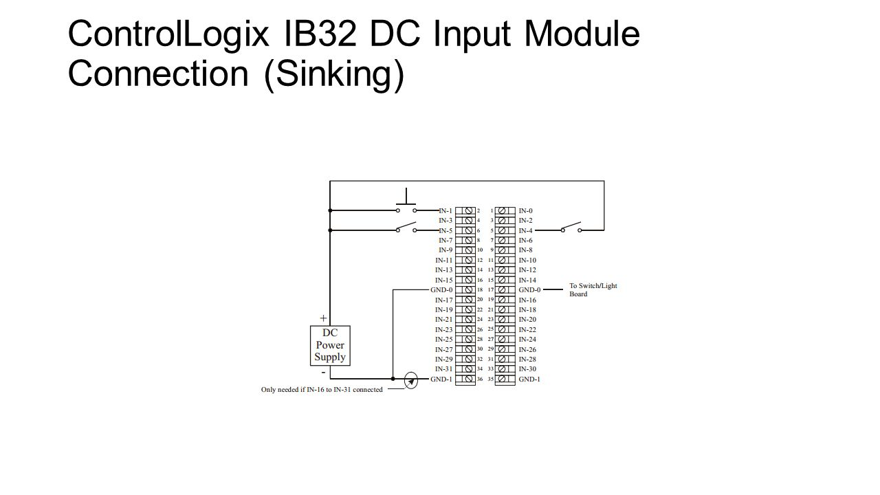 Examples Of Input Output Wiring Diagram Controllogix Ib32 Dc For Uv Light 2 Module Connection Sinking