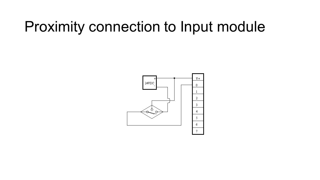Examples Of Input Output Wiring Diagram Controllogix Ib32 Dc Ge Fanuc Module 24 Proximity Connection To