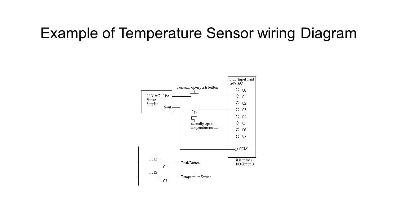 examples of input output wiring diagram controllogix ib32 dc input 27 example of temperature sensor wiring diagram
