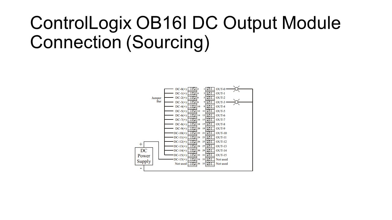 examples of input output wiring diagram controllogix ib32 Input Output Wiring Diagram