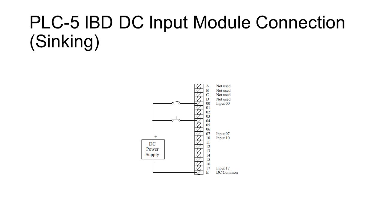 4 PLC-5 IBD DC Input Module Connection (Sinking)