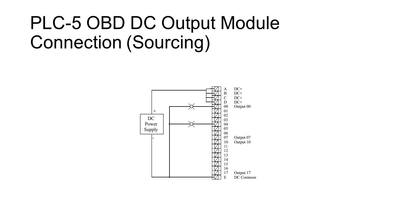Examples Of Input Output Wiring Diagram Controllogix Ib32 Dc Plc Hardware 5 Obd Module Connection Sourcing