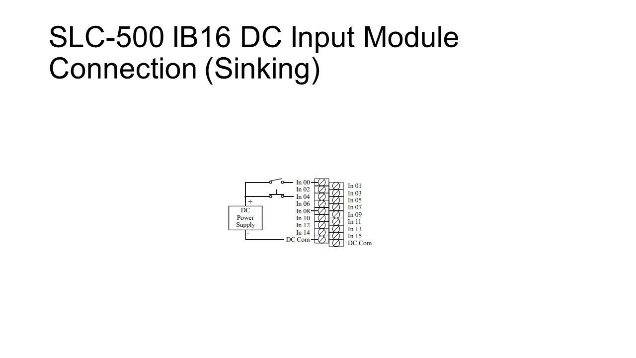 Slc 500 Wiring Diagram Schematics Diagrams Ab Examples Of Input Output Controllogix Ib32 Dc Rh Slideplayer Com Allen Bradley Software