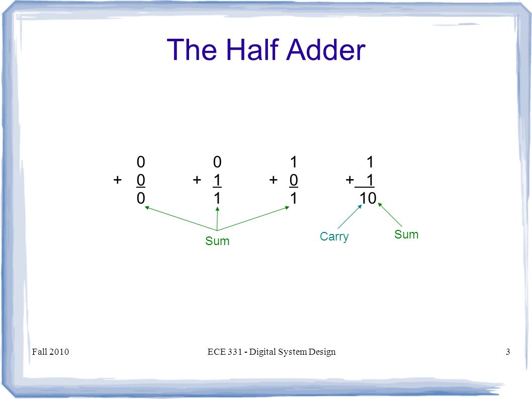 Ece 331 Digital System Design Single Bit Adder Circuits And Circuit Diagram For Half 3 Fall