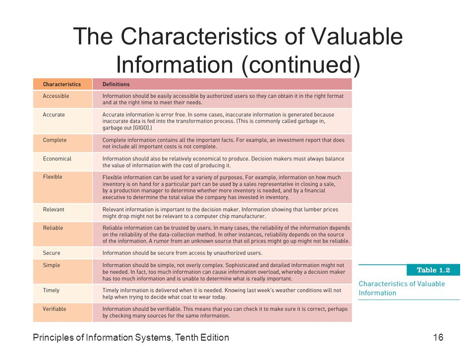 The Characteristics of Valuable Information (continued) Principles of Information Systems, Tenth Edition16