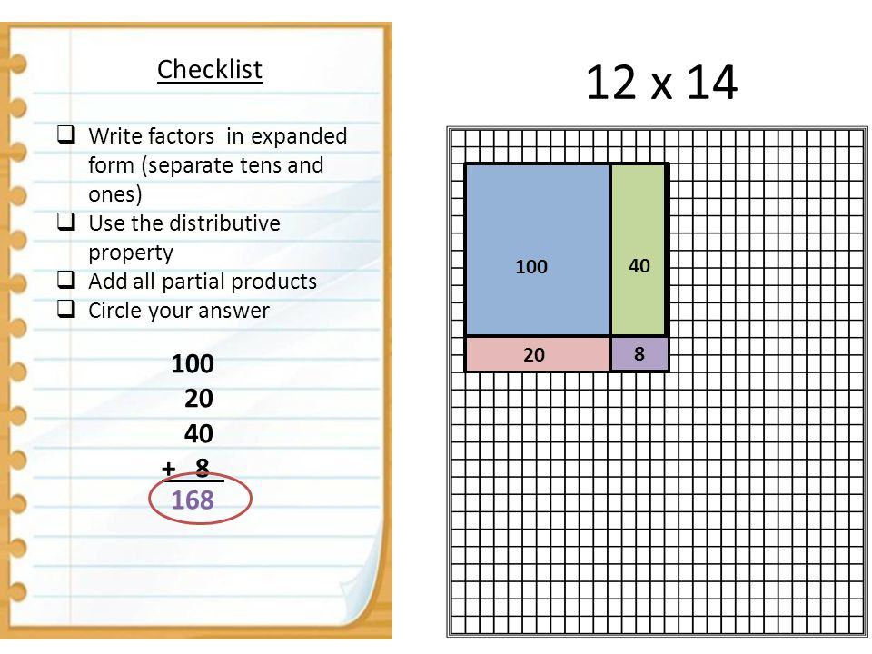 12 x 14 Checklist  Write factors in expanded form (separate tens and ones)  Use the distributive property  Add all partial products  Circle your answer _ 168