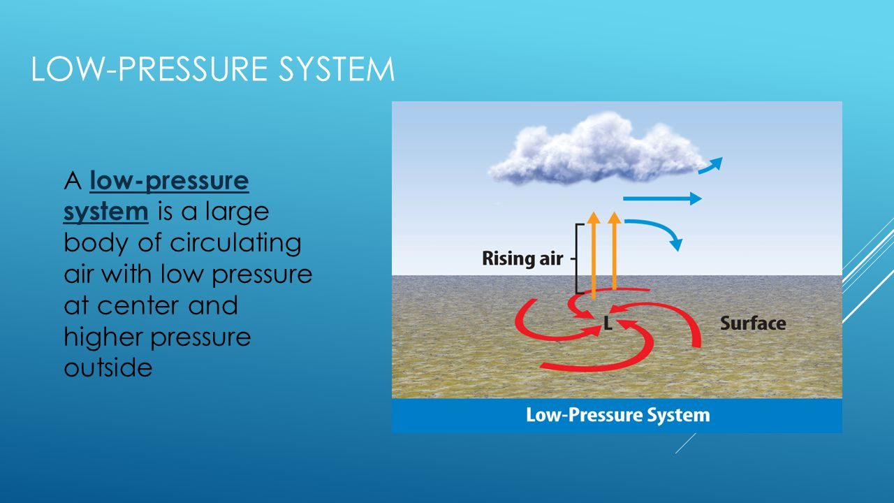 A high-pressure system is a large body of circulating air with high pressure at center and lower pressure outside high-pressure system HIGH-PRESSURE SYSTEMS