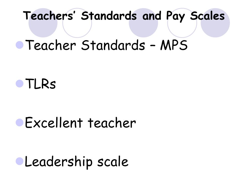 Teachers' Standards and Pay Scales Teacher Standards – MPS TLRs Excellent teacher Leadership scale
