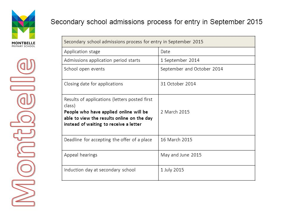 Secondary school admissions process for entry in September 2015 Application stageDate Admissions application period starts1 September 2014 School open eventsSeptember and October 2014 Closing date for applications31 October 2014 Results of applications (letters posted first class) People who have applied online will be able to view the results online on the day instead of waiting to receive a letter 2 March 2015 Deadline for accepting the offer of a place16 March 2015 Appeal hearingsMay and June 2015 Induction day at secondary school1 July 2015 Secondary school admissions process for entry in September 2015