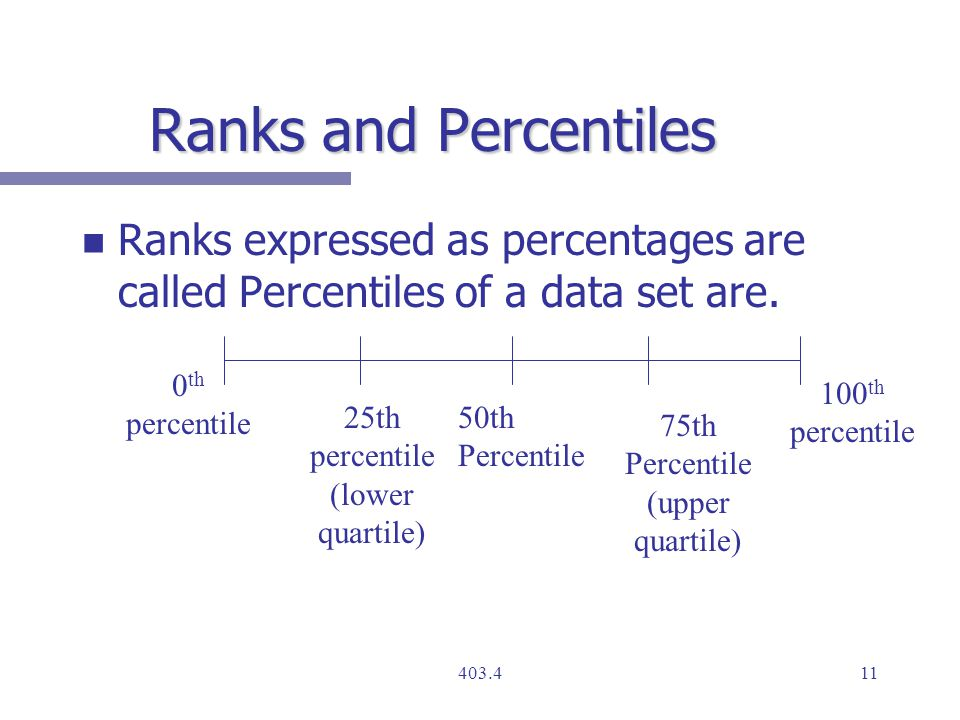 Ranks and Percentiles n n Ranks expressed as percentages are called Percentiles of a data set are.