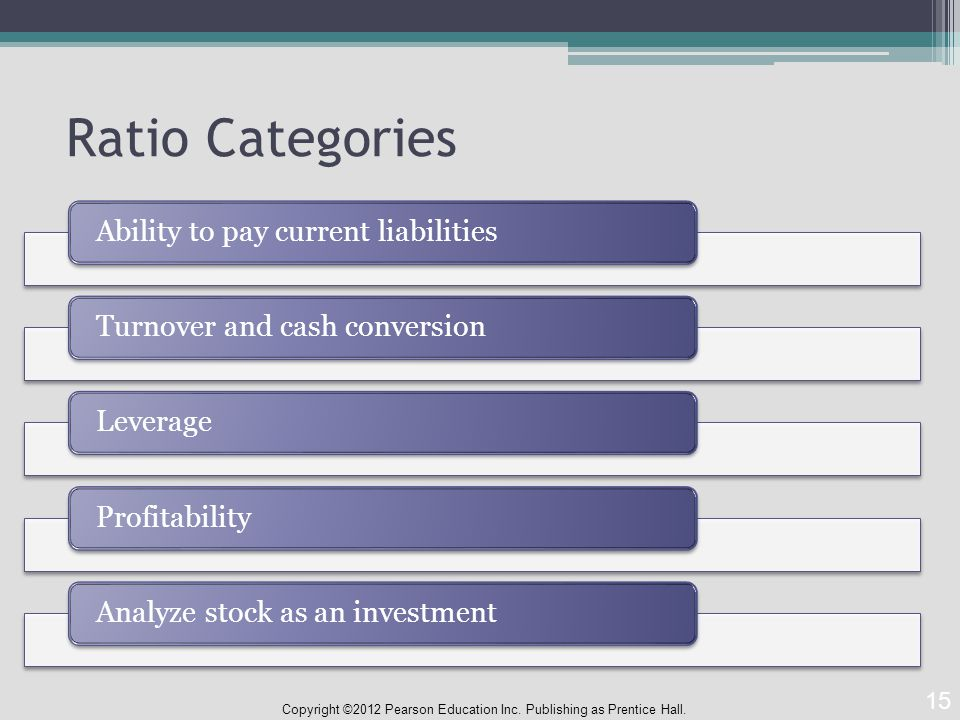 Ratio Categories Copyright ©2012 Pearson Education Inc.