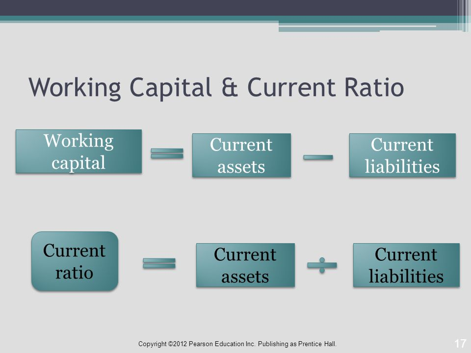 Working Capital & Current Ratio 17 Working capital Current assets Current liabilities Current ratio Current assets Current liabilities Copyright ©2012 Pearson Education Inc.