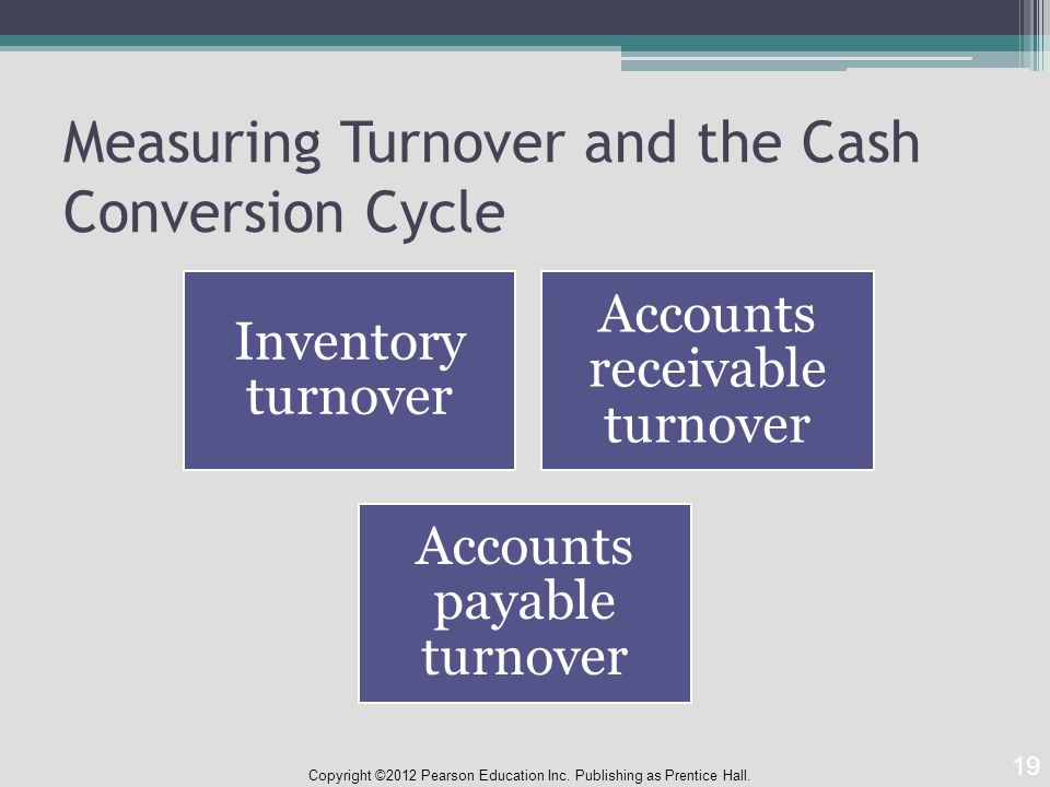 Measuring Turnover and the Cash Conversion Cycle Copyright ©2012 Pearson Education Inc.