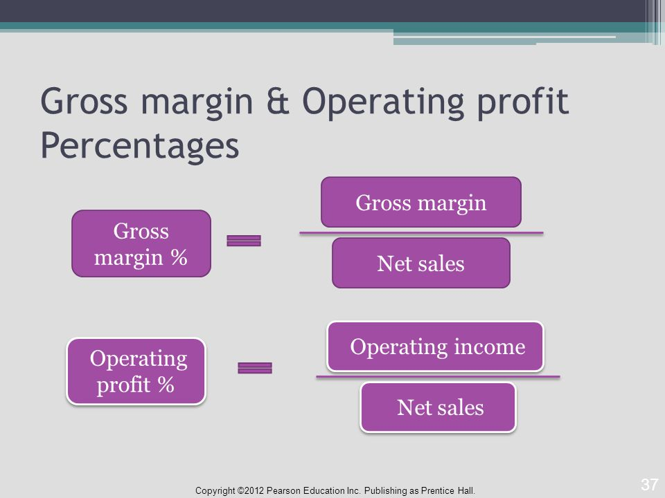 Gross margin & Operating profit Percentages Copyright ©2012 Pearson Education Inc.