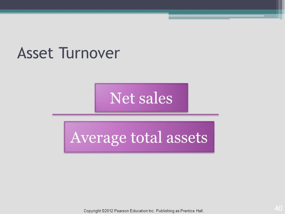 Asset Turnover Copyright ©2012 Pearson Education Inc.