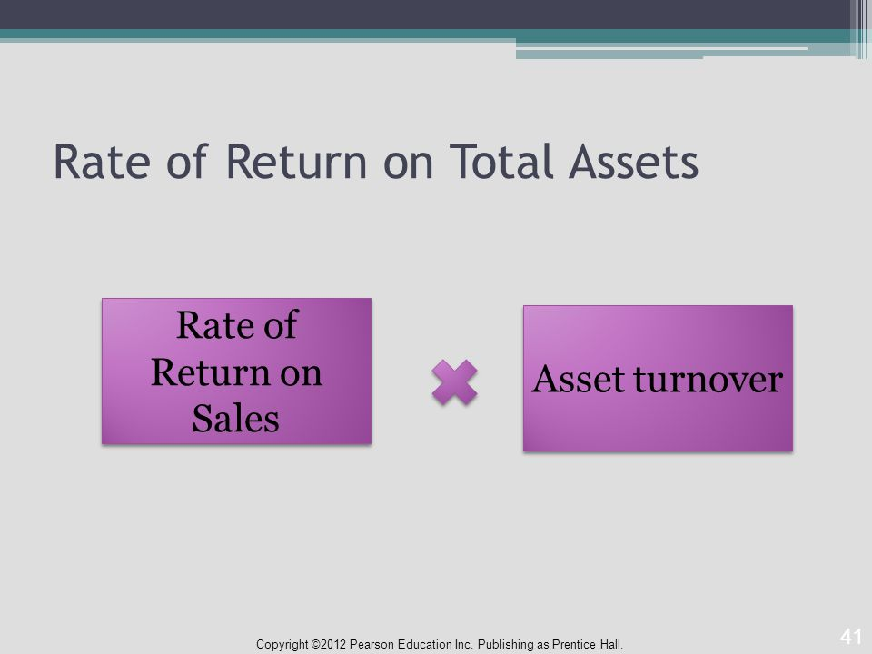 Rate of Return on Total Assets Copyright ©2012 Pearson Education Inc.