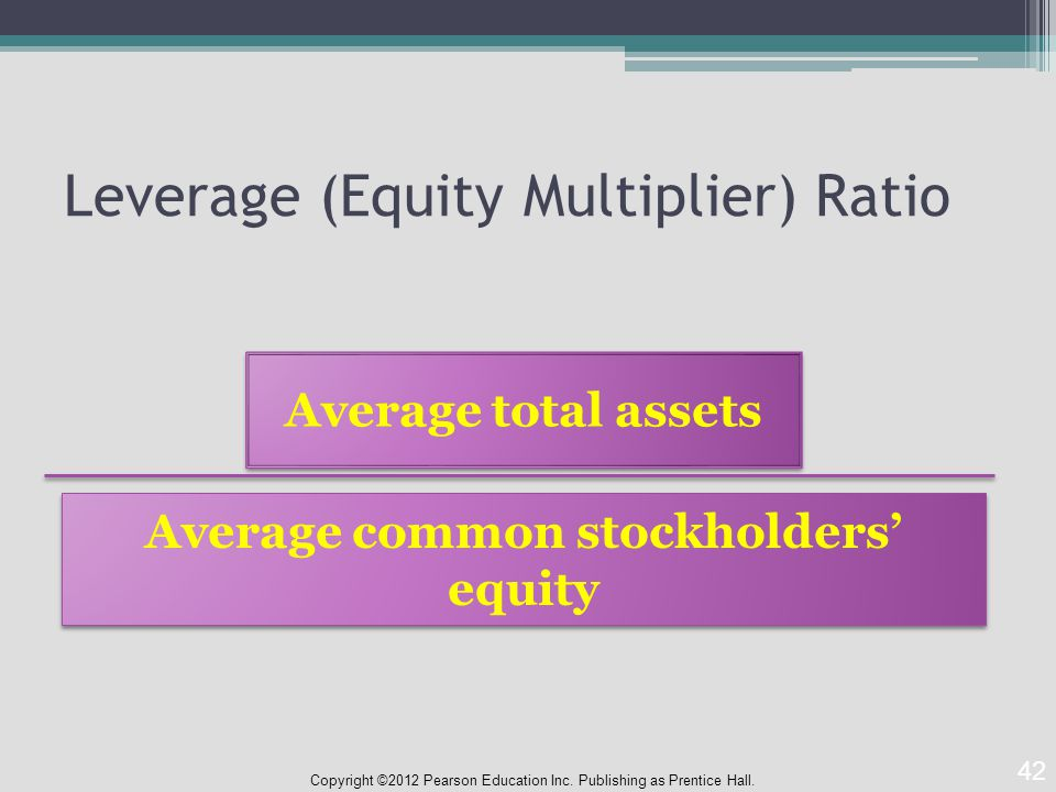 Leverage (Equity Multiplier) Ratio Copyright ©2012 Pearson Education Inc.