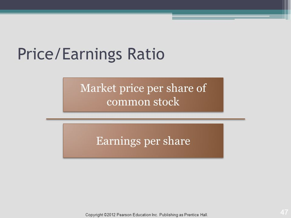Price/Earnings Ratio Copyright ©2012 Pearson Education Inc.