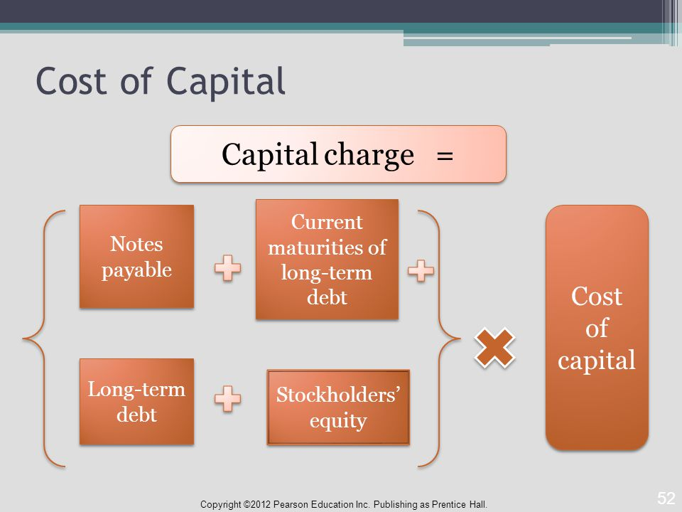Cost of Capital Copyright ©2012 Pearson Education Inc.
