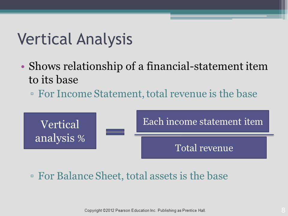 Vertical Analysis Shows relationship of a financial-statement item to its base ▫For Income Statement, total revenue is the base ▫For Balance Sheet, total assets is the base 8 Copyright ©2012 Pearson Education Inc.