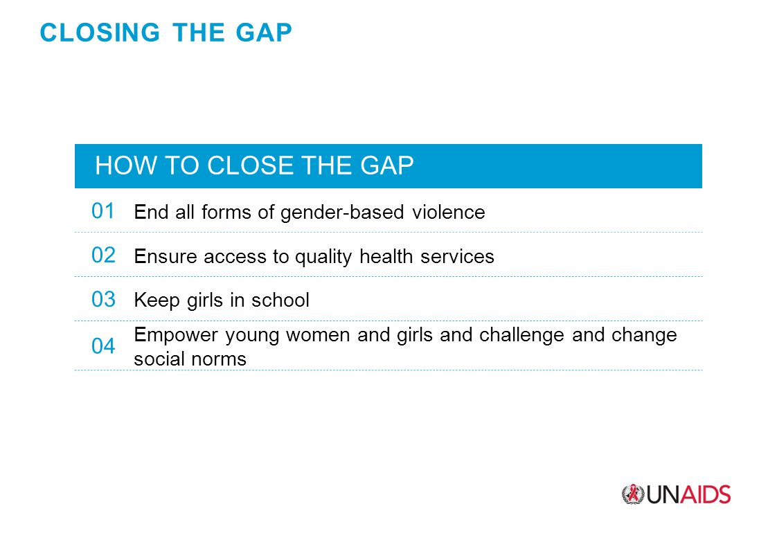 CLOSING THE GAP HOW TO CLOSE THE GAP 01 End all forms of gender-based violence 02 Ensure access to quality health services 03 Keep girls in school 04 Empower young women and girls and challenge and change social norms