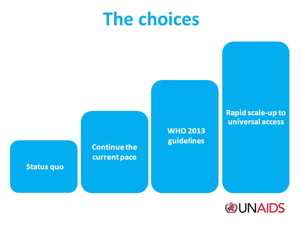 The choices Status quo Continue the current pace WHO 2013 guidelines Rapid scale-up to universal access