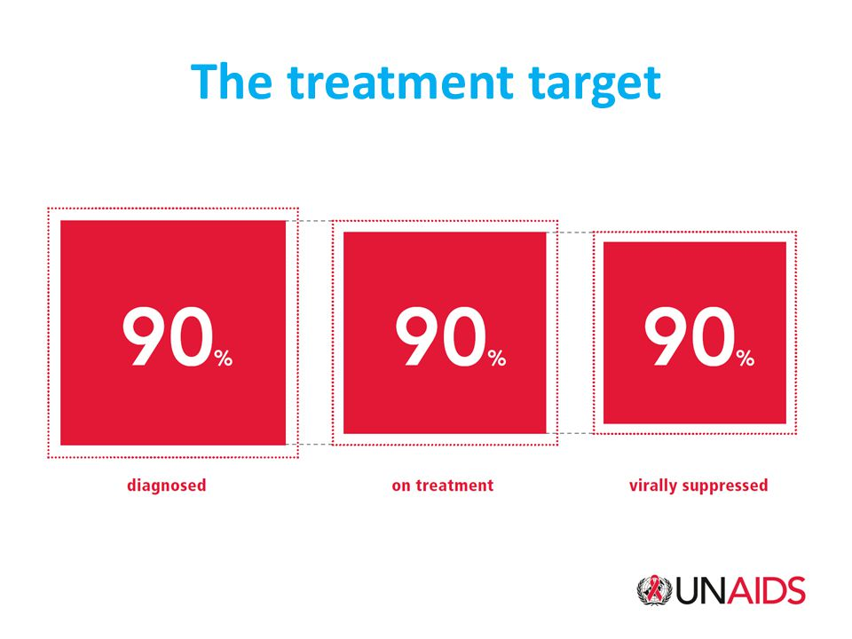 The treatment target