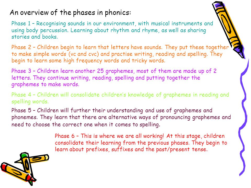 An overview of the phases in phonics: Phase 1 – Recognising sounds in our environment, with musical instruments and using body percussion.