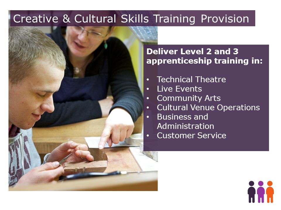 Deliver Level 2 and 3 apprenticeship training in: Technical Theatre Live Events Community Arts Cultural Venue Operations Business and Administration Customer Service Creative & Cultural Skills Training Provision