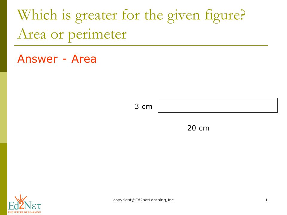 Which is greater for the given figure.