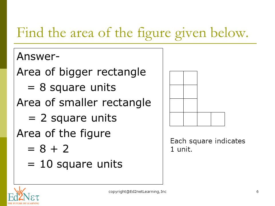 Find the area of the figure given below.