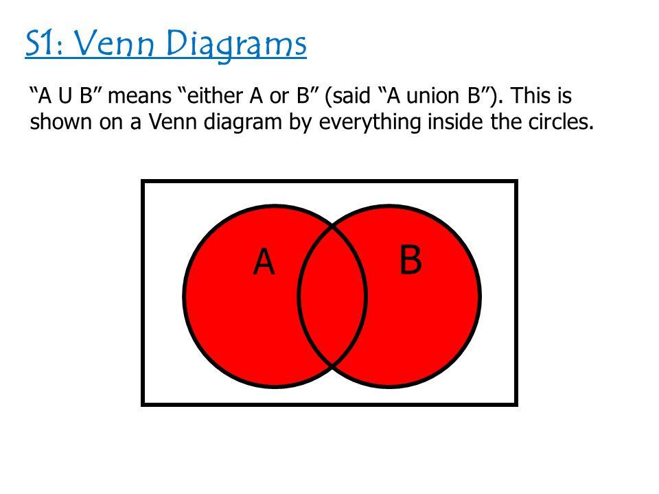 S1 Venn Diagrams A Venn Diagram Is A Way To Represent Sets Of