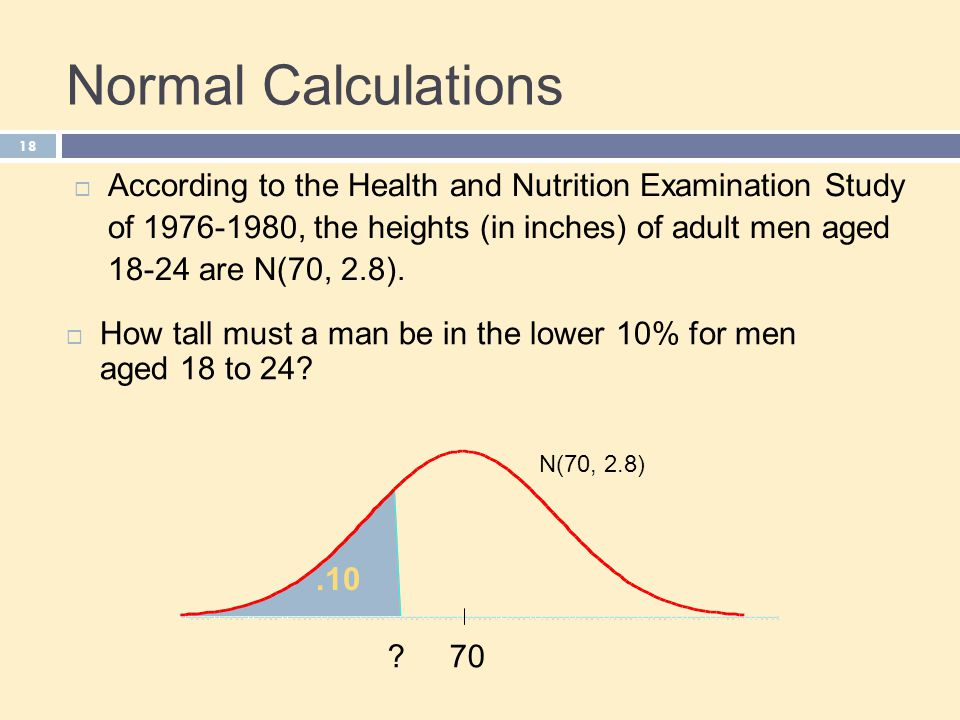 18  According to the Health and Nutrition Examination Study of , the heights (in inches) of adult men aged are N(70, 2.8).